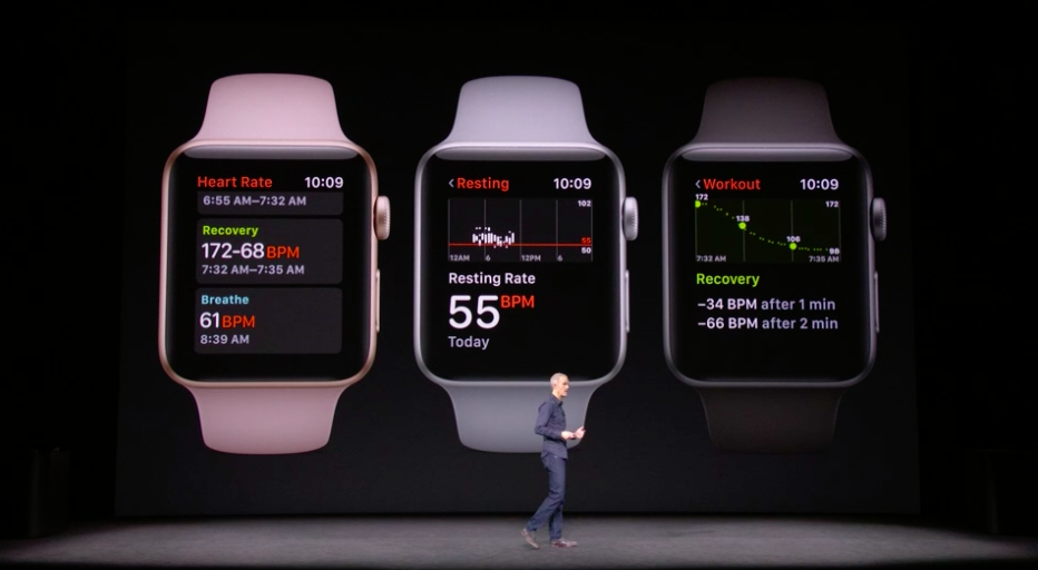 Apple Watch Series 3 heart rate
